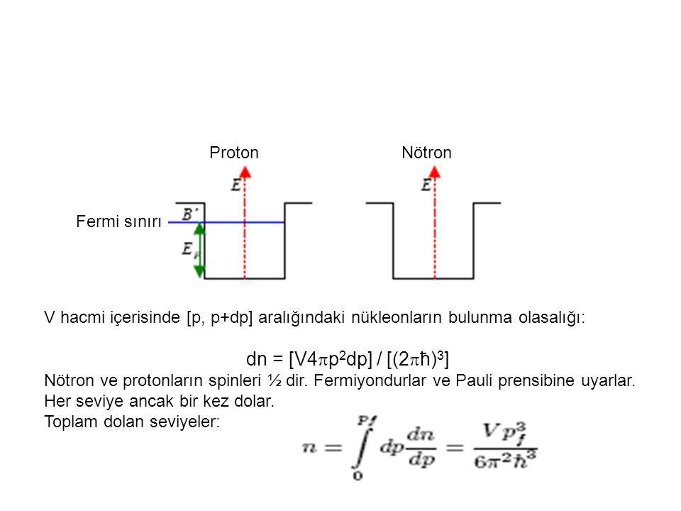 dn = [V4p2dp] / [(2ħ)3] Proton Nötron